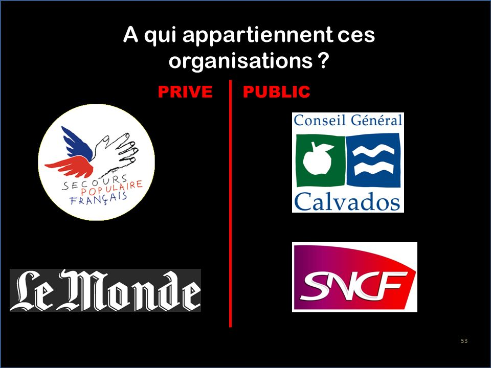 A qui appartiennent ces organisations