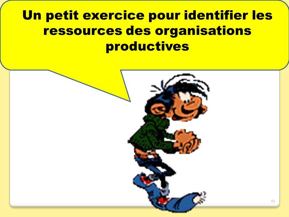 Un petit exercice pour identifier les ressources des organisations productives