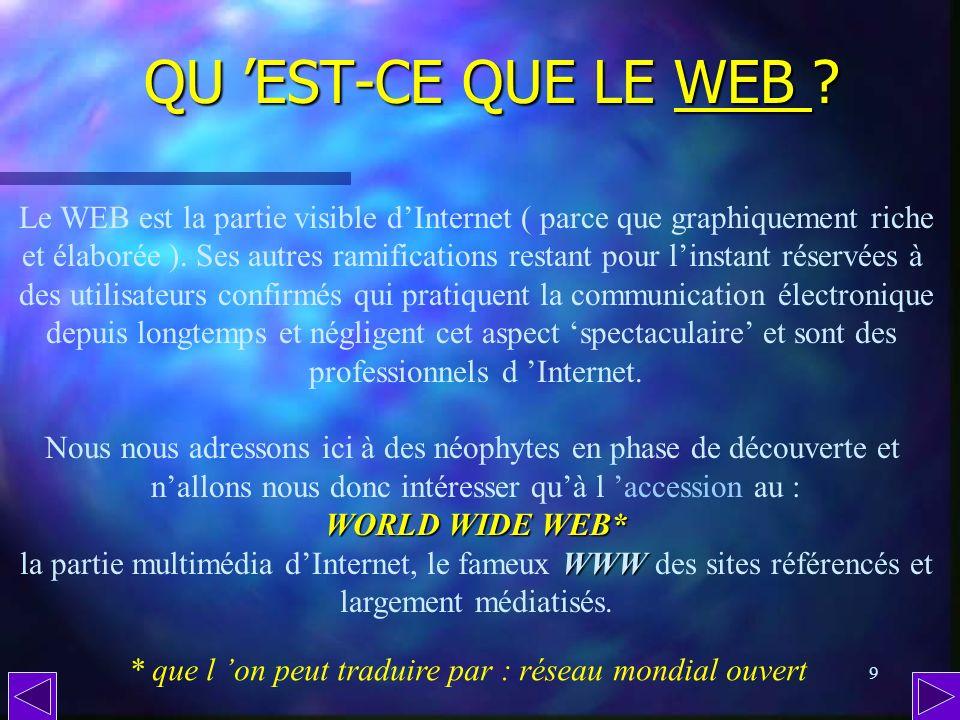 QU 'EST-CE QUE LE WEB Le WEB est la partie visible d'Internet ( parce que graphiquement riche.