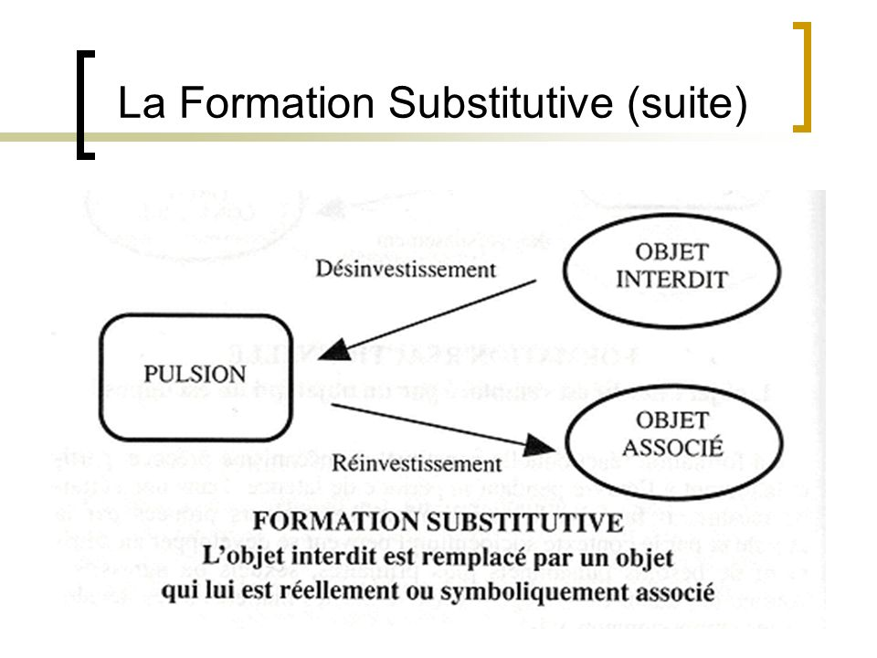 La Formation Substitutive (suite)