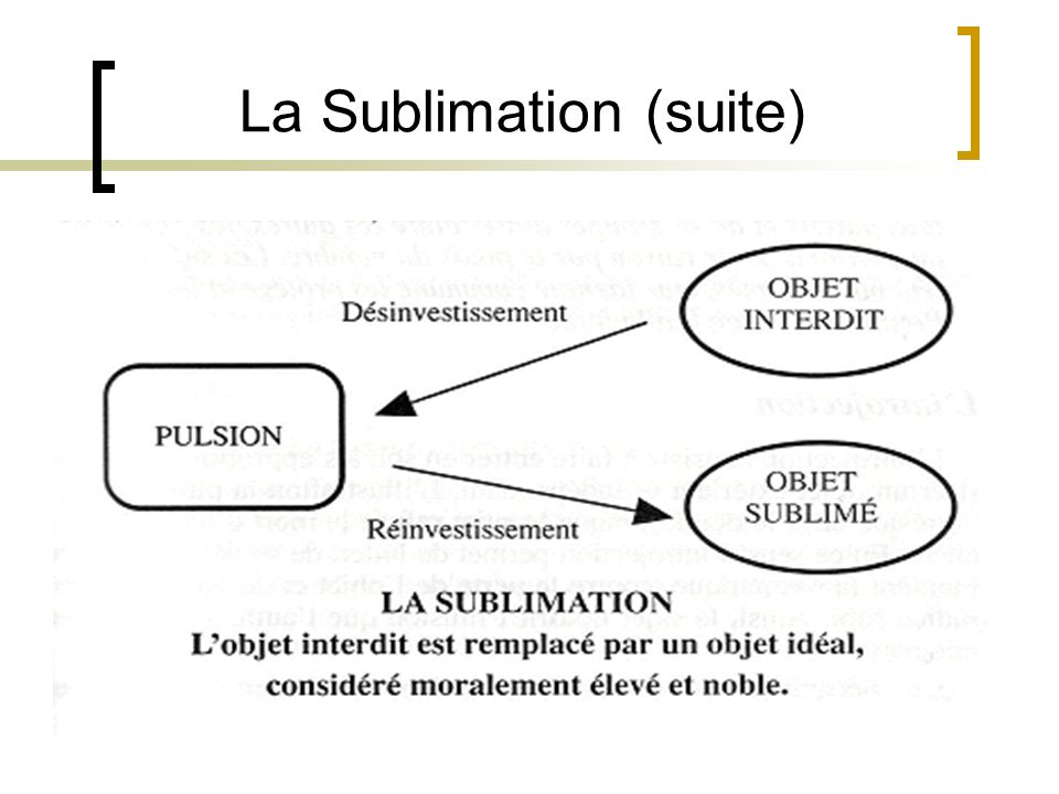 La Sublimation (suite)