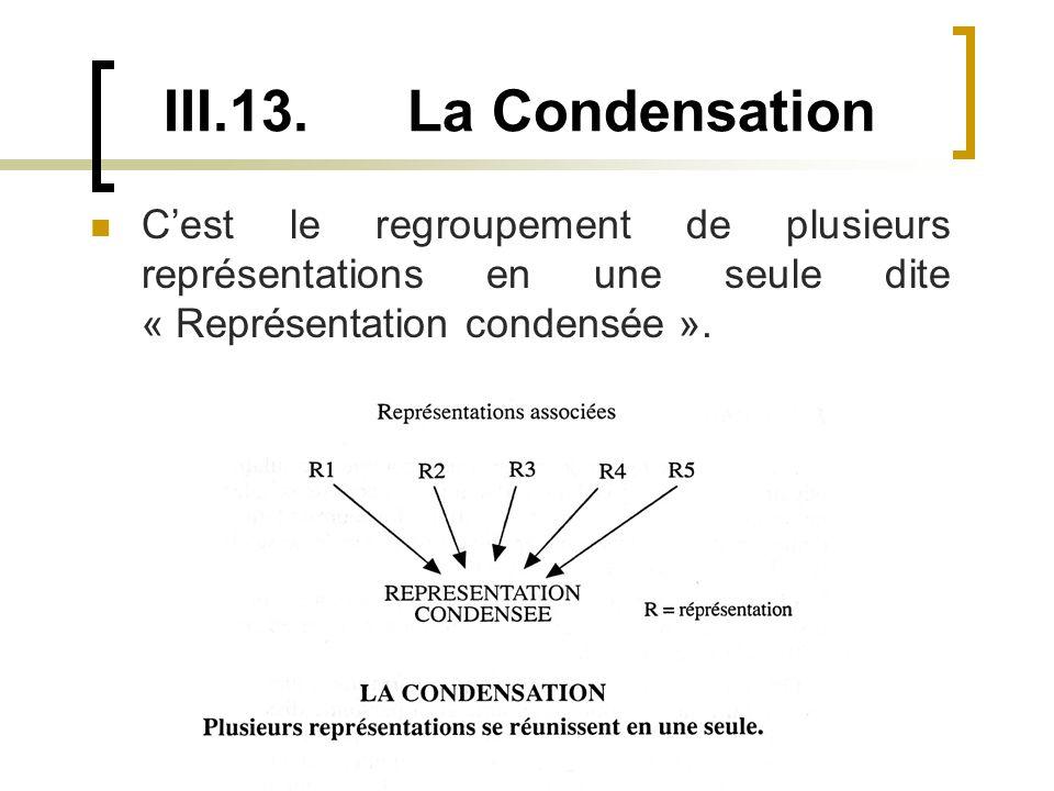 III.13. La Condensation C'est le regroupement de plusieurs représentations en une seule dite « Représentation condensée ».