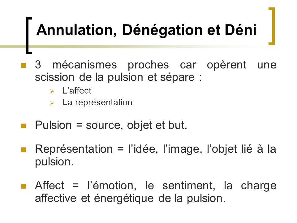 Annulation, Dénégation et Déni
