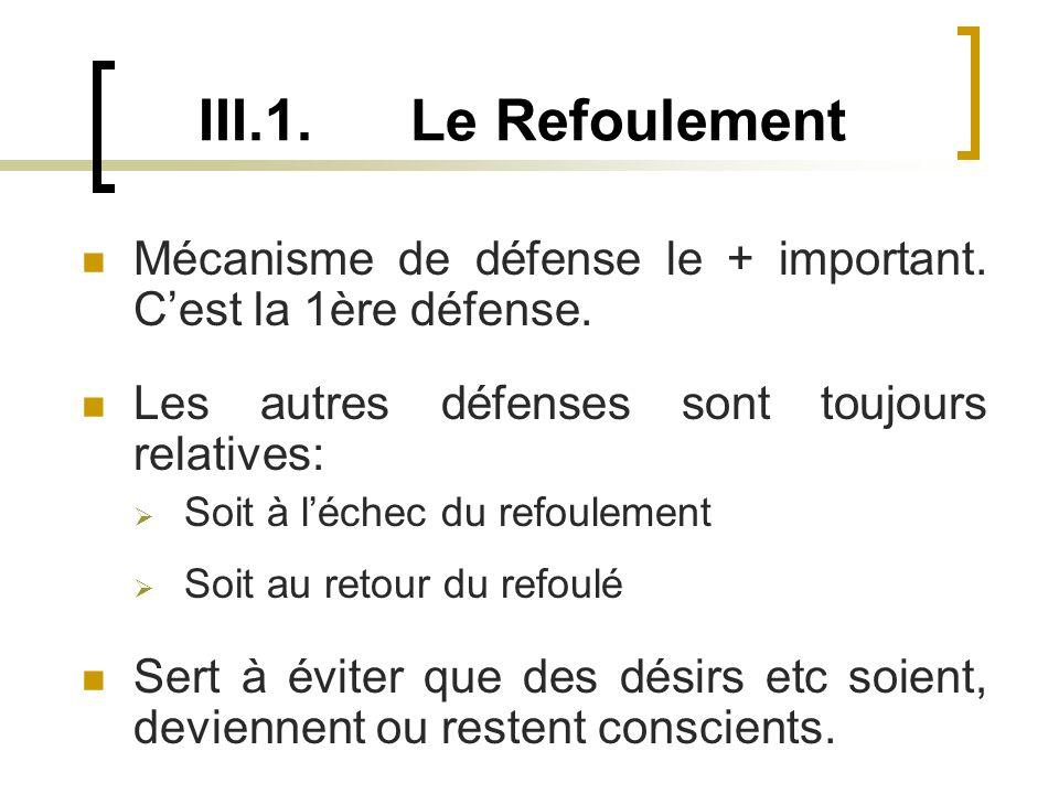 III.1. Le Refoulement Mécanisme de défense le + important. C'est la 1ère défense. Les autres défenses sont toujours relatives: