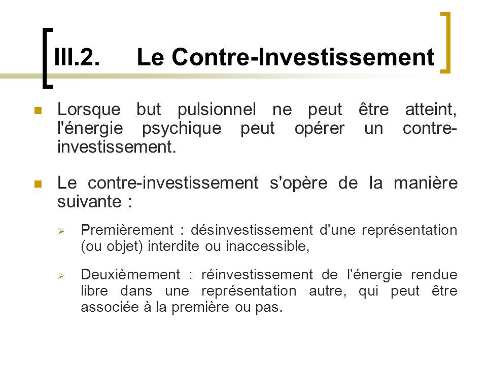 III.2. Le Contre-Investissement