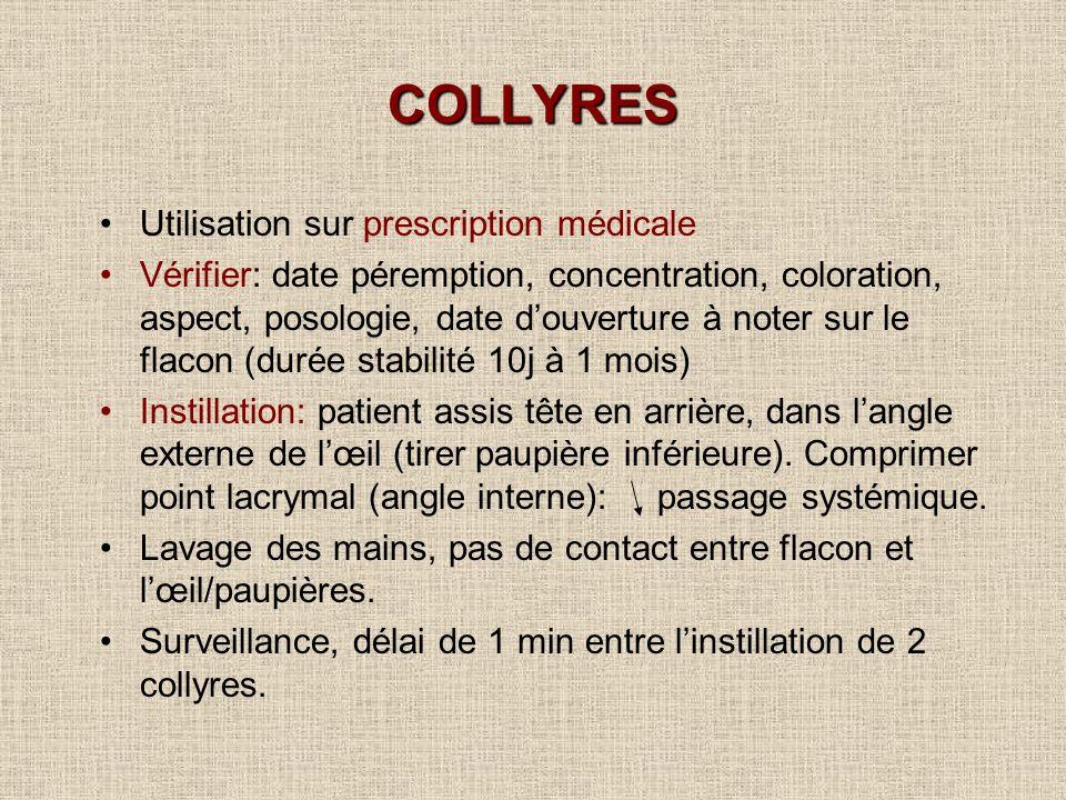 COLLYRES Utilisation sur prescription médicale