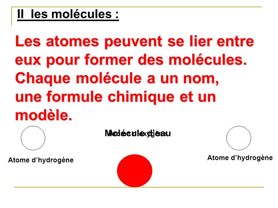 une formule chimique et un modèle.