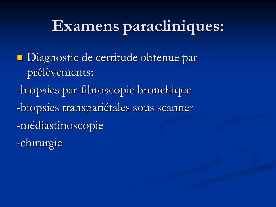 Examens paracliniques: