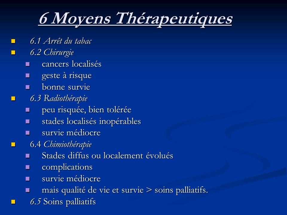 6 Moyens Thérapeutiques