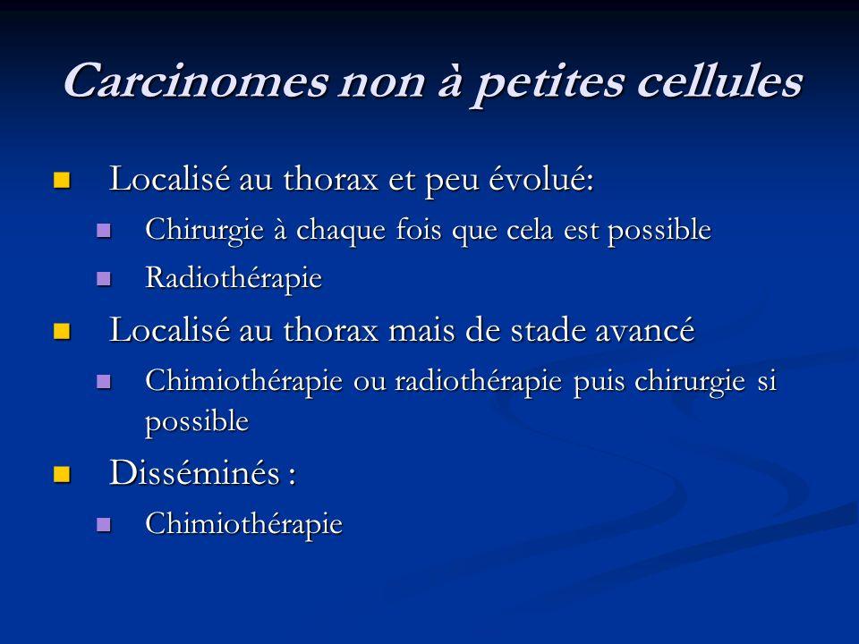 Carcinomes non à petites cellules