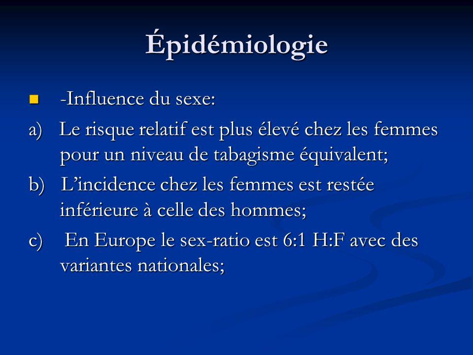 Épidémiologie -Influence du sexe:
