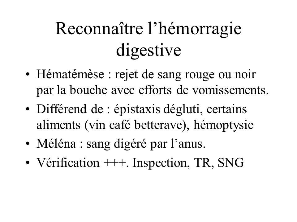 Reconnaître l'hémorragie digestive