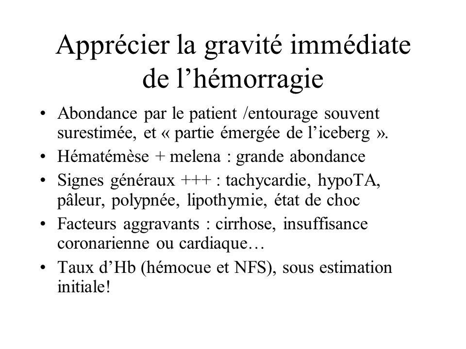 Apprécier la gravité immédiate de l'hémorragie