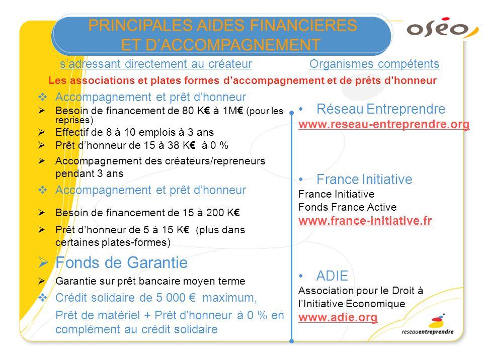PRINCIPALES AIDES FINANCIERES ET D'ACCOMPAGNEMENT