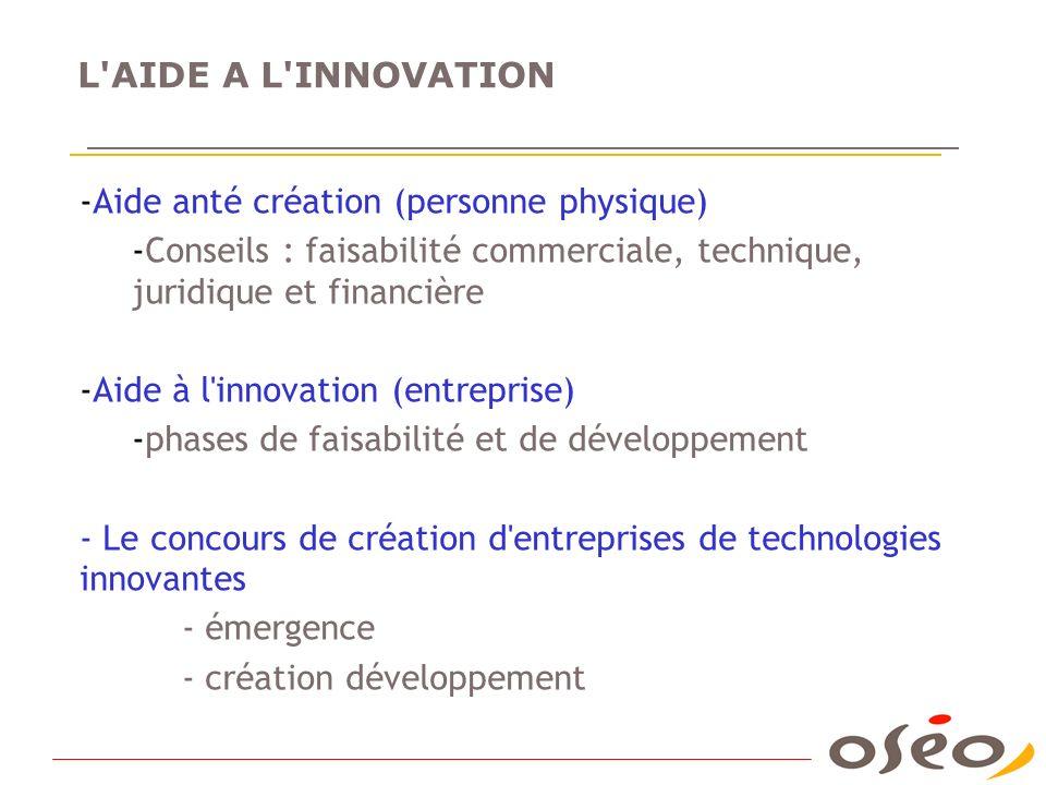 L AIDE A L INNOVATION Aide anté création (personne physique) Conseils : faisabilité commerciale, technique, juridique et financière.