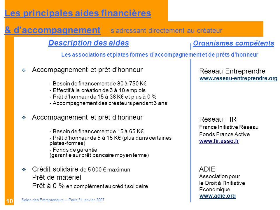 Les principales aides financières & d'accompagnement