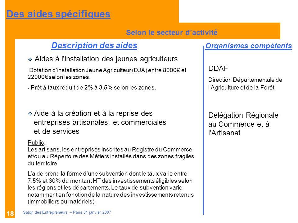Salon des entrepreneurs 31 janvier ppt t l charger - Prix de l entree du salon de l agriculture ...