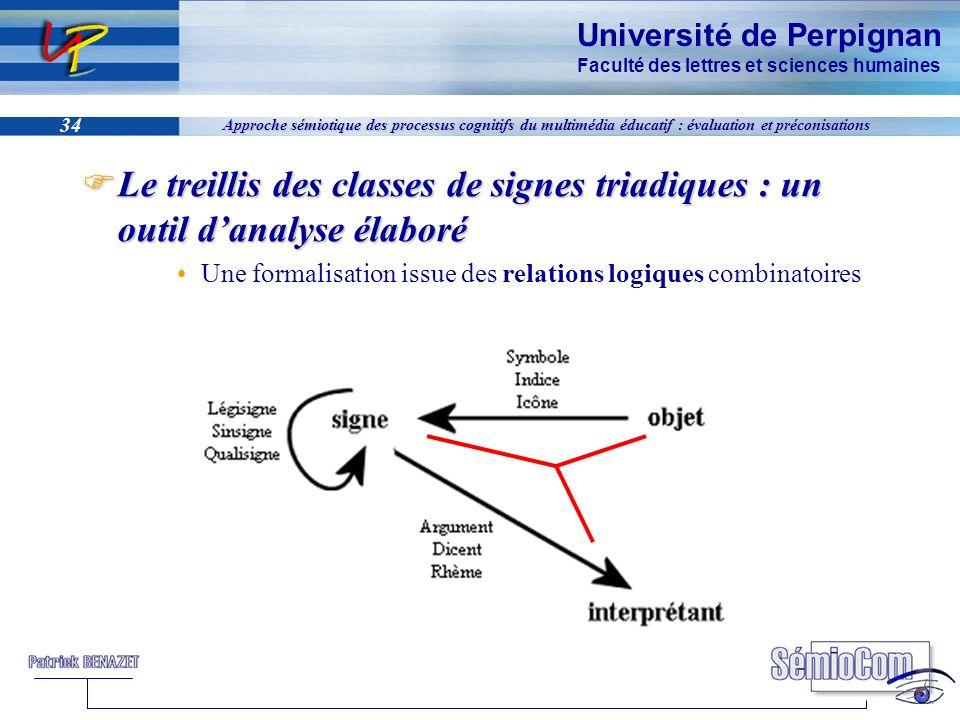 Le treillis des classes de signes triadiques : un outil d'analyse élaboré