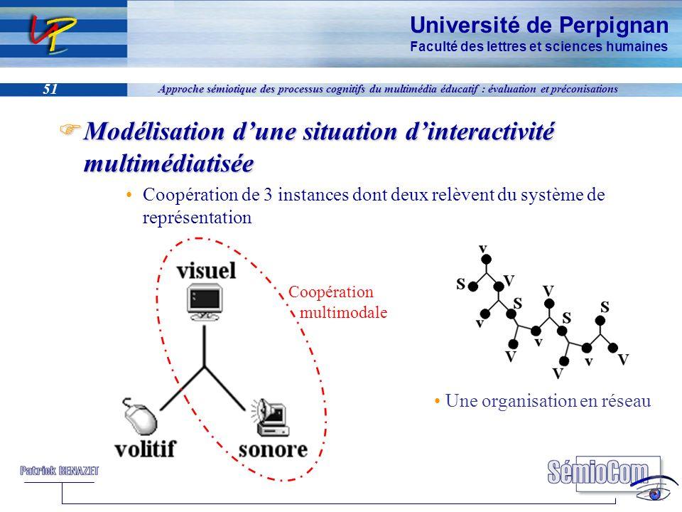 Modélisation d'une situation d'interactivité multimédiatisée
