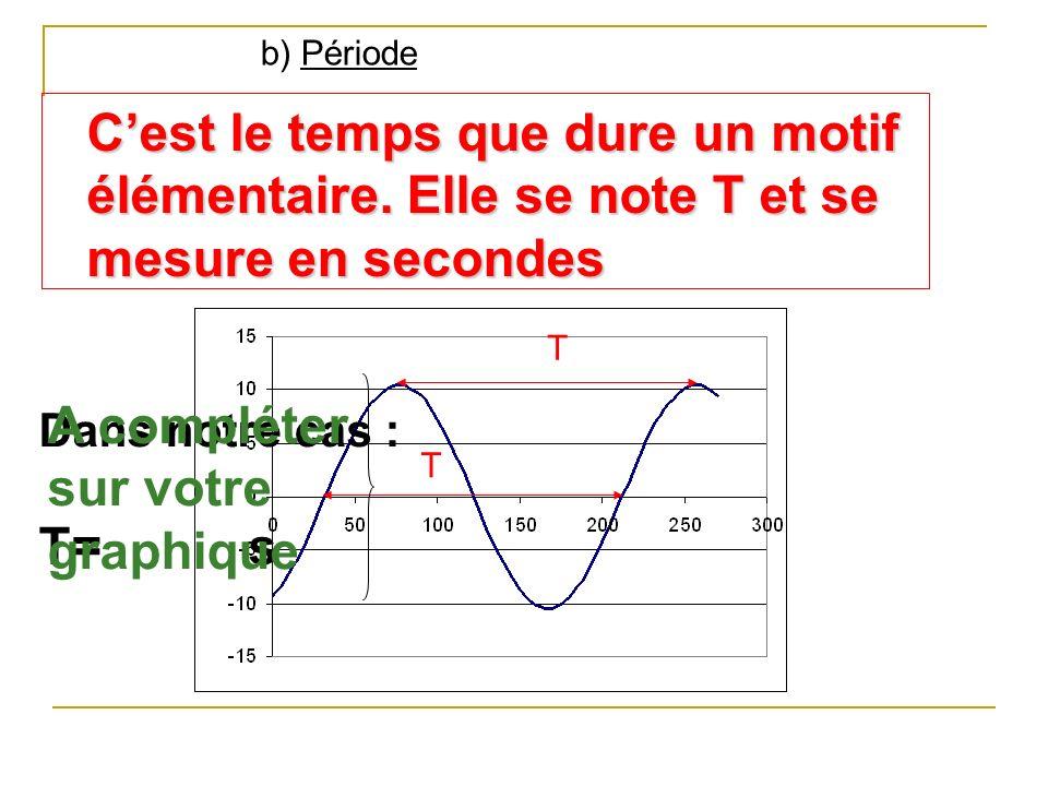A compléter sur votre graphique T= s
