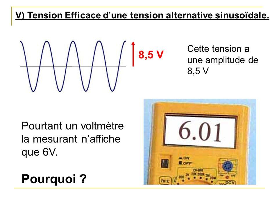 Pourquoi 8,5 V Pourtant un voltmètre la mesurant n'affiche que 6V.