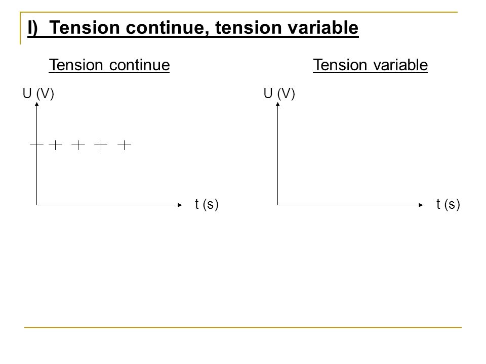 I) Tension continue, tension variable