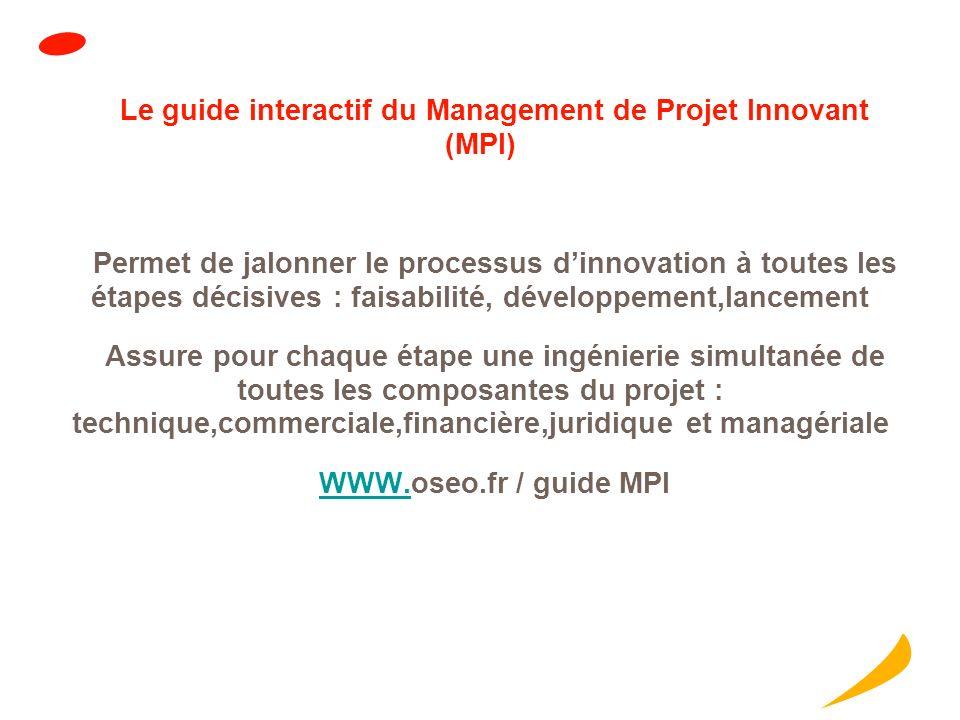 Le guide interactif du Management de Projet Innovant (MPI)