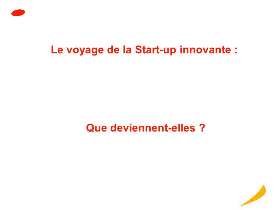 Le voyage de la Start-up innovante : Que deviennent-elles