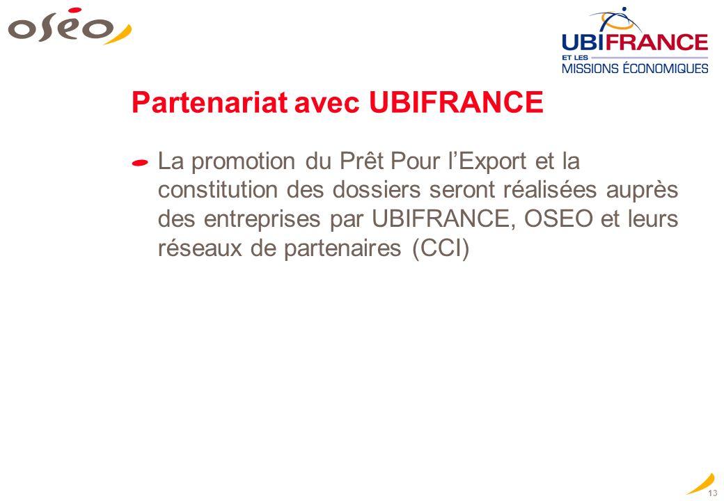Partenariat avec UBIFRANCE