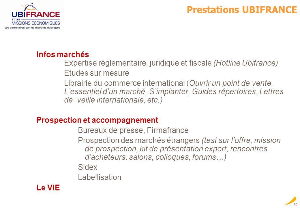 Prestations UBIFRANCE