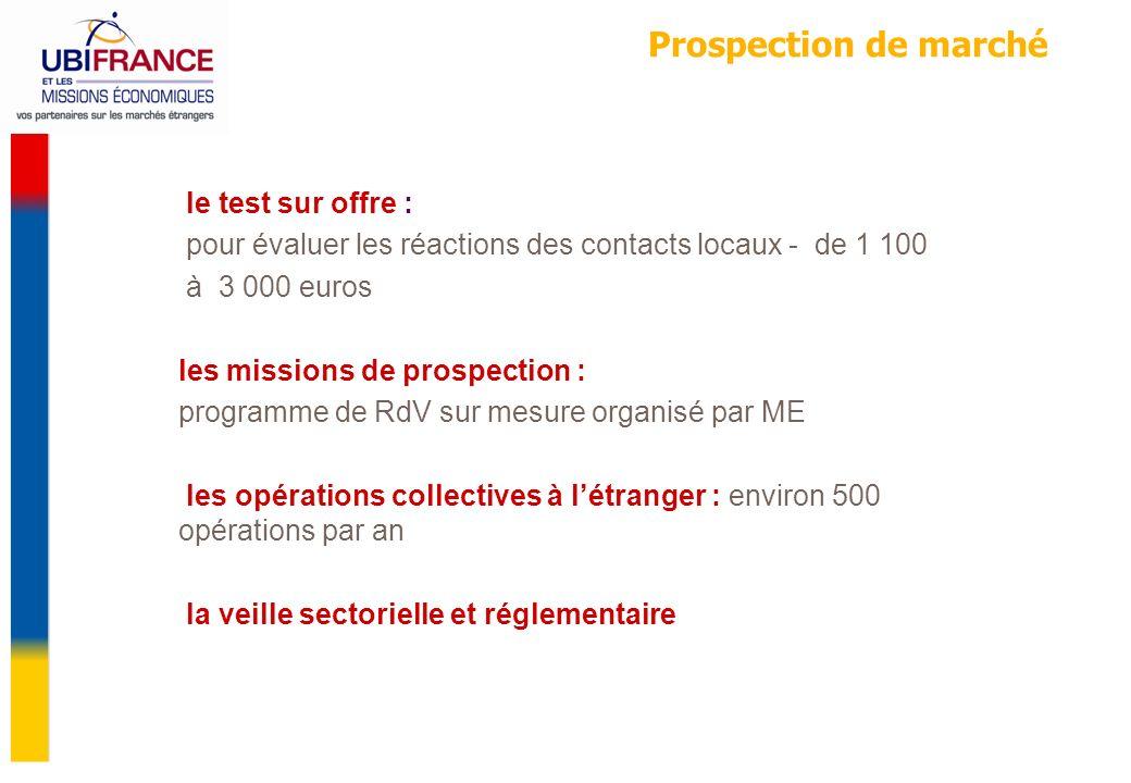 Prospection de marché le test sur offre :