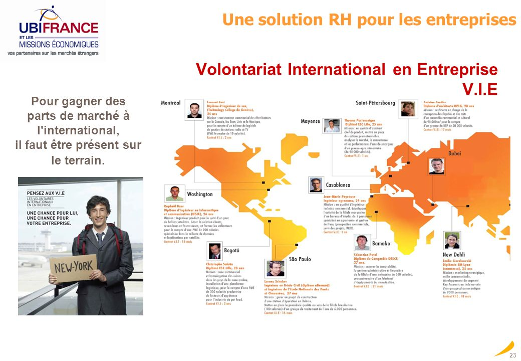 Volontariat International en Entreprise V.I.E