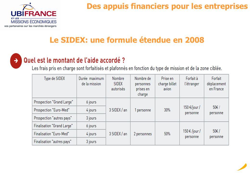 Le SIDEX: une formule étendue en 2008