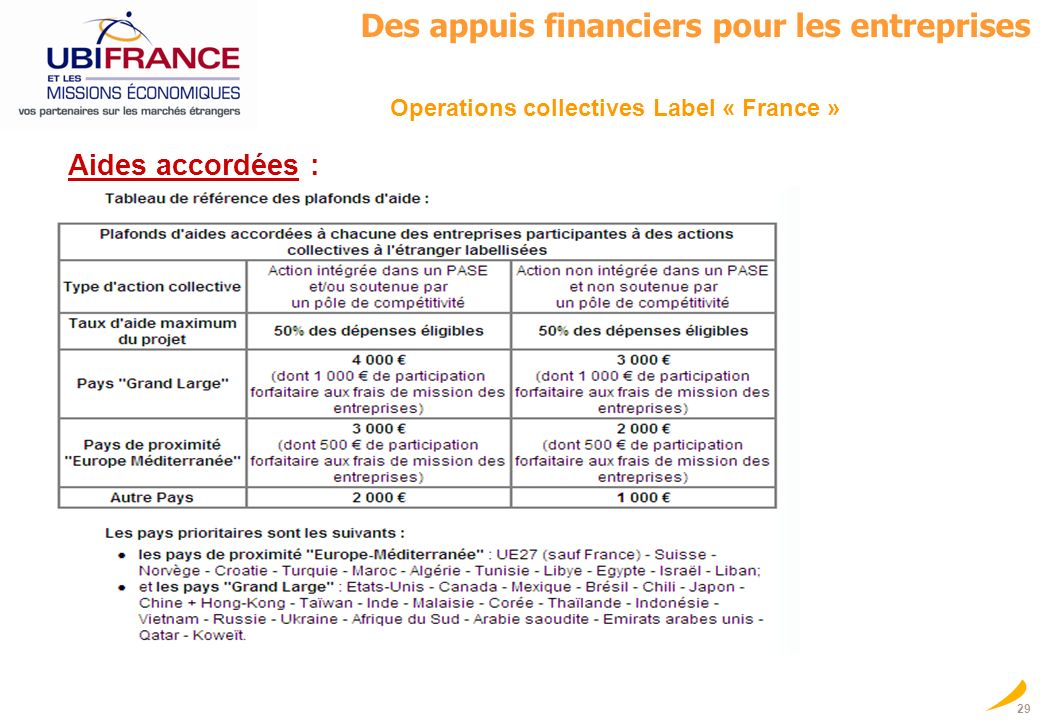 Operations collectives Label « France »