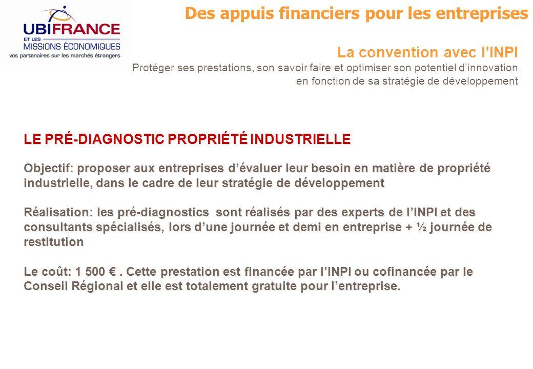 Des appuis financiers pour les entreprises