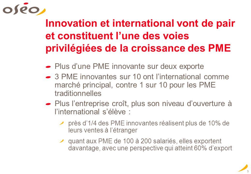 Innovation et international vont de pair et constituent l'une des voies privilégiées de la croissance des PME