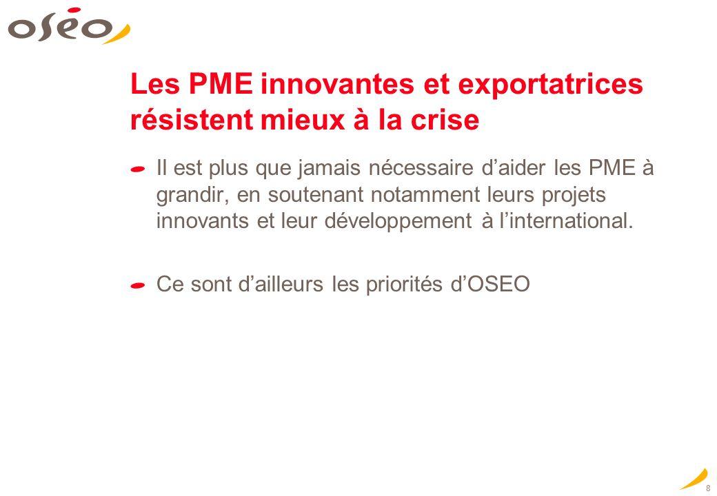 Les PME innovantes et exportatrices résistent mieux à la crise