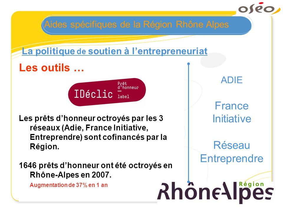 Les outils … France Initiative Réseau Entreprendre