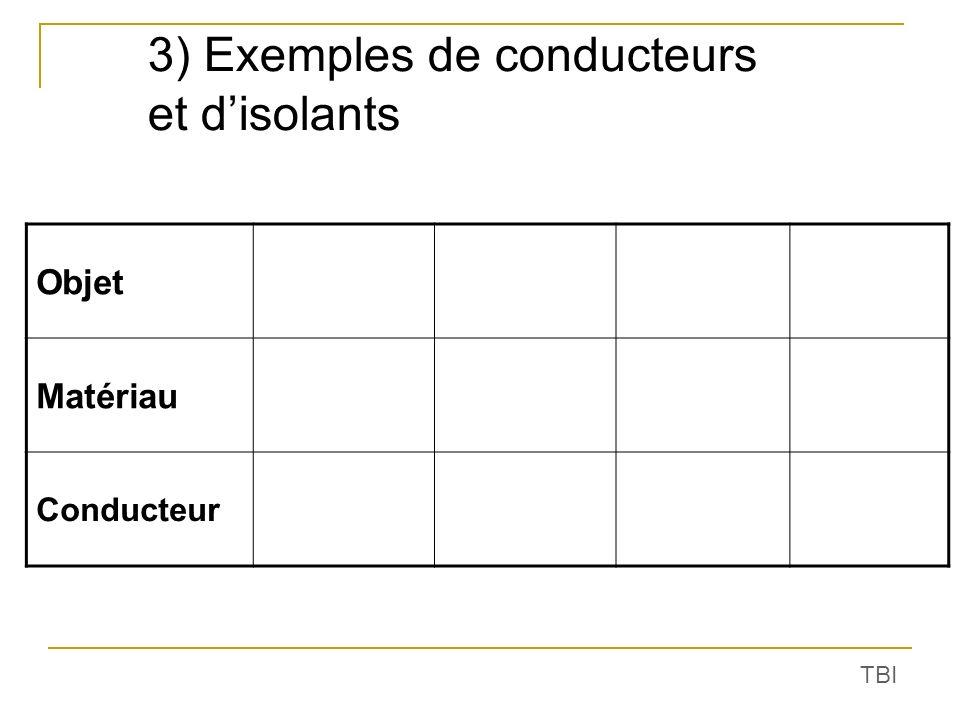 3) Exemples de conducteurs et d'isolants
