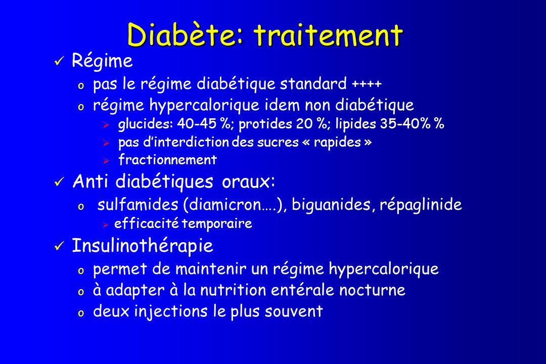 Diabète: traitement Régime Anti diabétiques oraux: Insulinothérapie