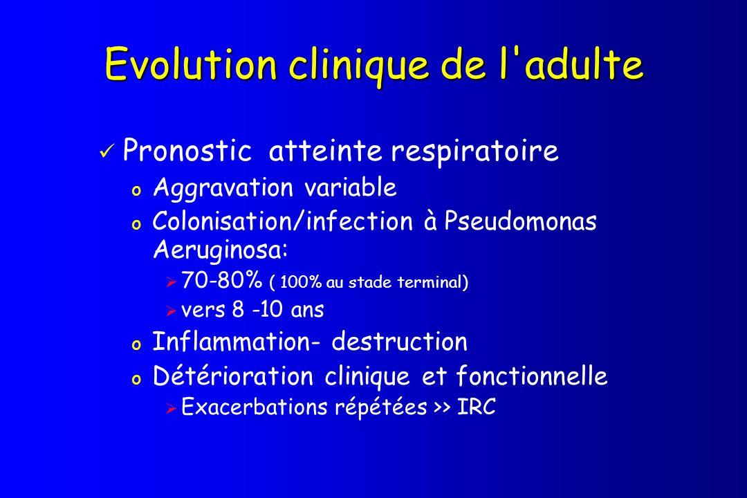 Evolution clinique de l adulte