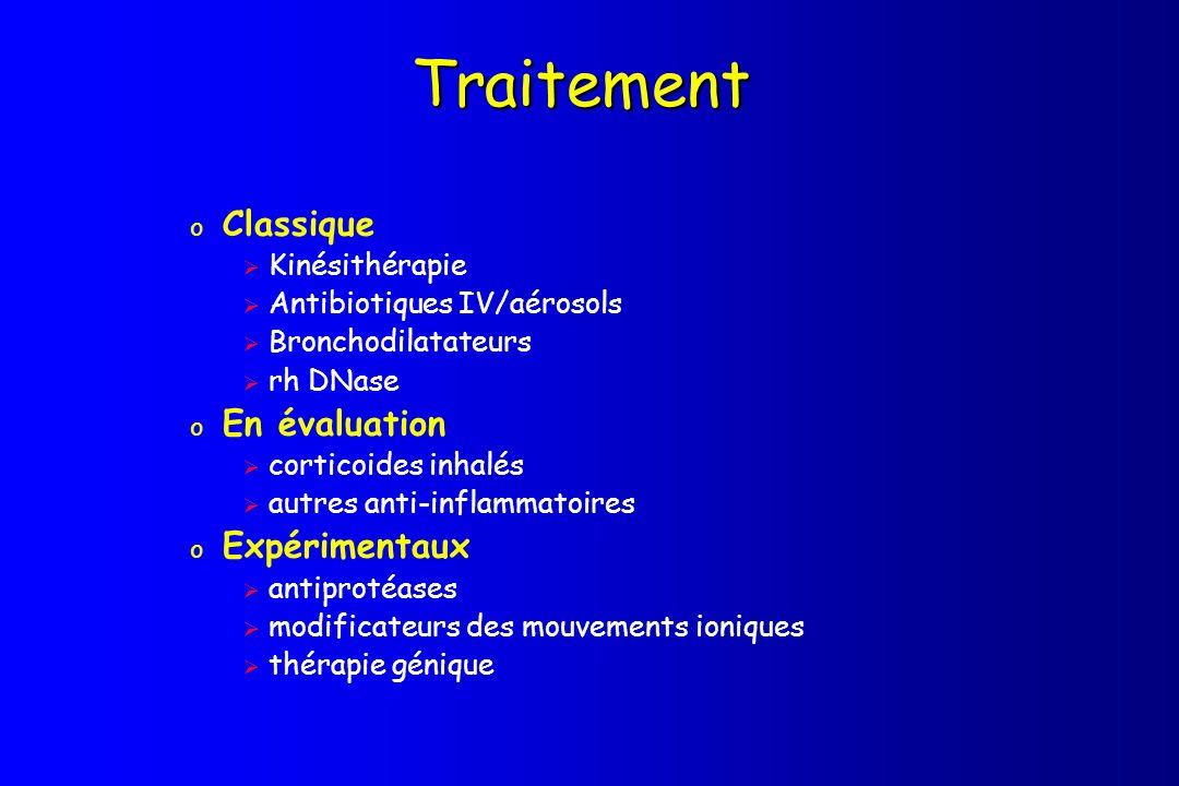 Traitement Classique En évaluation Expérimentaux Kinésithérapie
