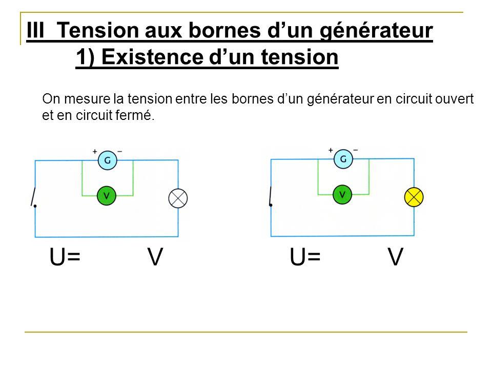 U= V U= V III Tension aux bornes d'un générateur