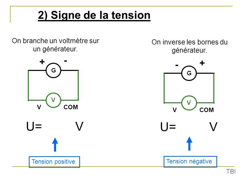 U= V U= V 2) Signe de la tension - + + -
