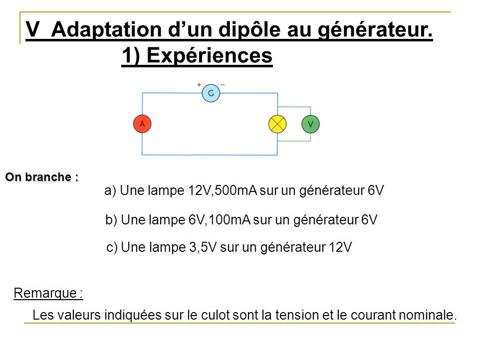 V Adaptation d'un dipôle au générateur. 1) Expériences