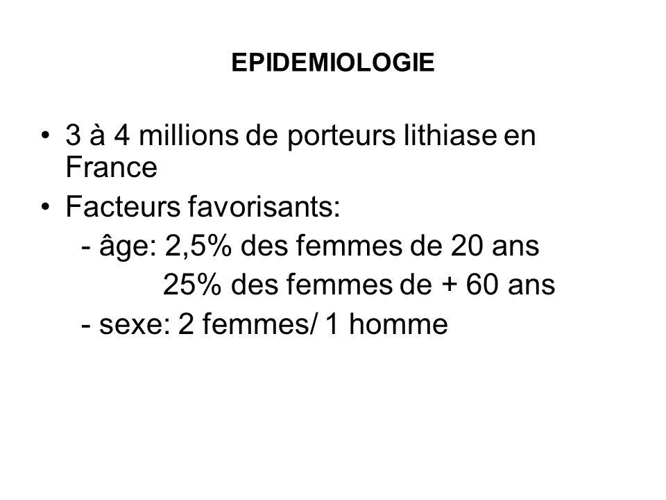 3 à 4 millions de porteurs lithiase en France Facteurs favorisants: