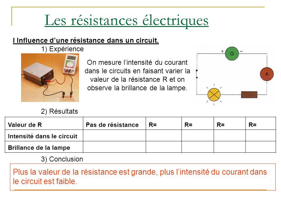 Les résistances électriques