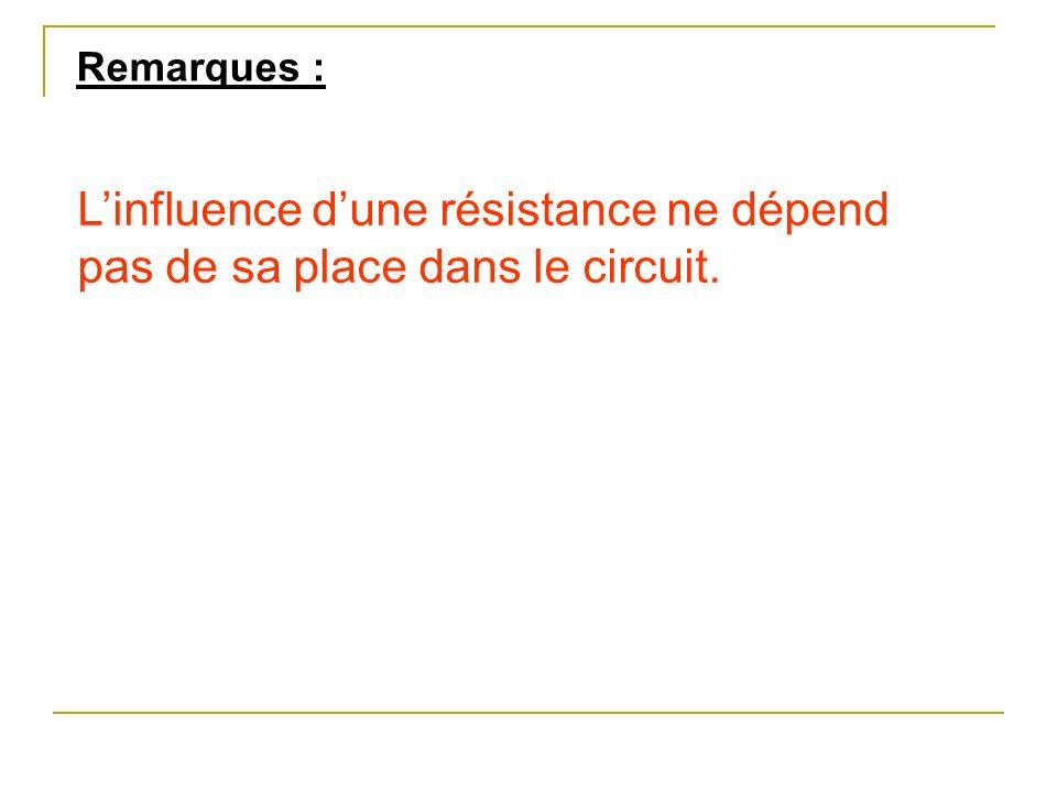 Remarques : L'influence d'une résistance ne dépend pas de sa place dans le circuit.