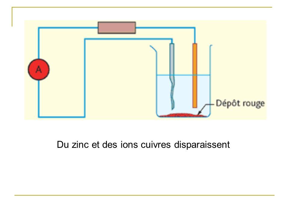 Du zinc et des ions cuivres disparaissent