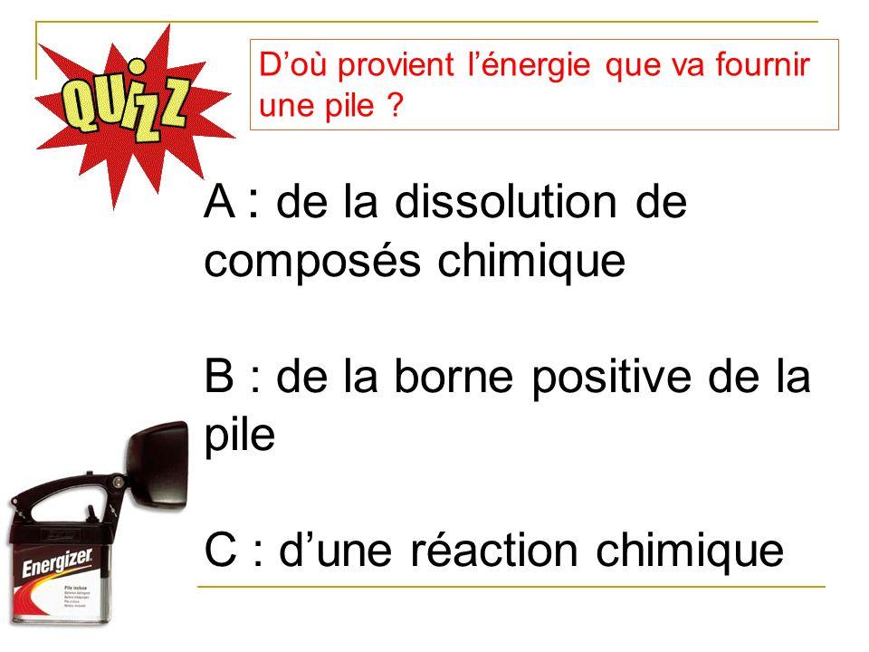 A : de la dissolution de composés chimique